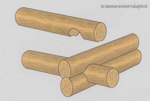 виды деревянных соединений