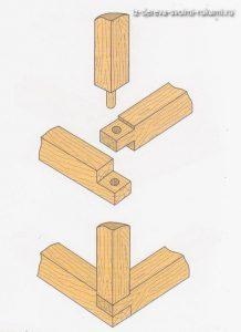 Соединения деревянных деталей