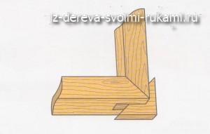 рамочное соединение деревянных деталей