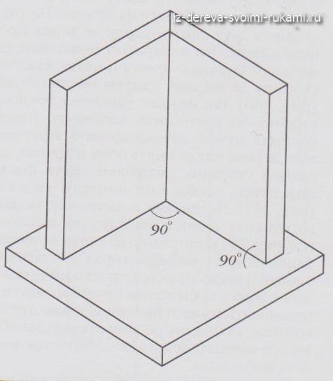 приспособление для сборки деревянной шкатулки