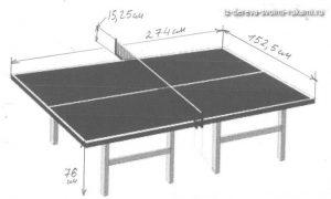 размеры теннисного стола