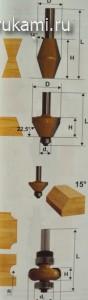 твердосплавные кромочные фрезы для ручного фрезера по дереву