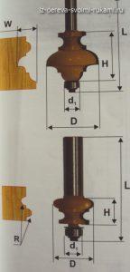 кромочные фигурные фрезы для ручного фрезера