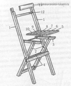 деревянный складной стул со спинкой своими руками,чертеж
