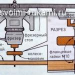 самодельный лифт для ручного фрезера