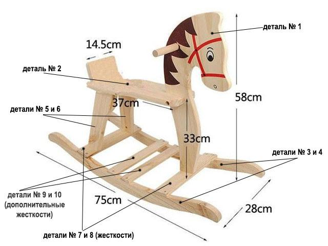 Лошадка-качалка из дерева своими руками, размеры